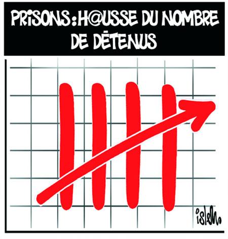 Prisons: Hausse du nombre de détenus - Dessins et Caricatures, Islem - Le Temps d'Algérie - Gagdz.com