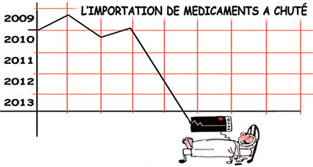 L'importation de médicaments a chuté - Dessins et Caricatures, Jony-Mar - La voix de l'Oranie - Gagdz.com