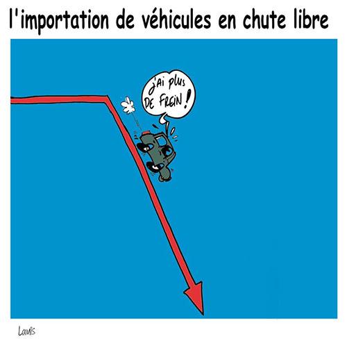 L'importation de véhicule en chute libre - Lounis Le jour d'Algérie - Gagdz.com