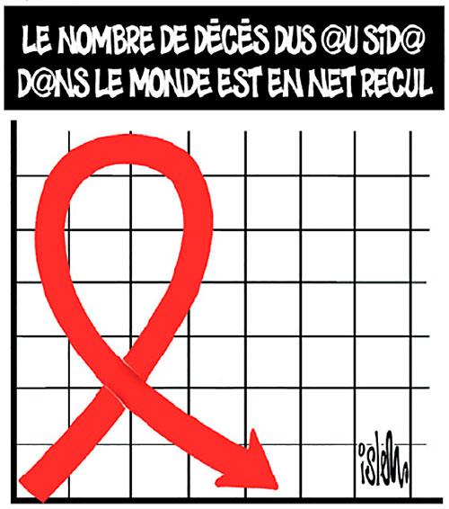 Le nombre de décés dus au sida dans le monde est en net recul
