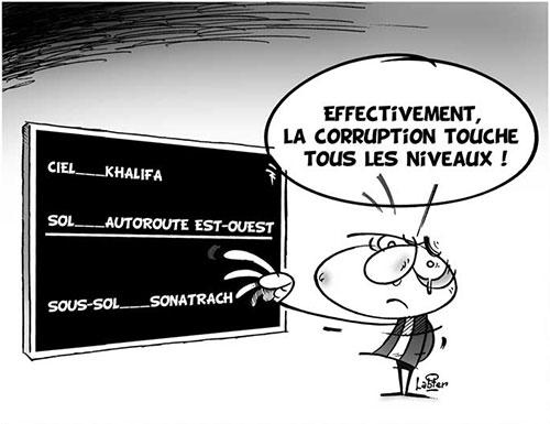 Corruption en Algérie