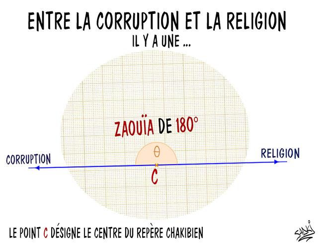 Entre la corruption et la religion